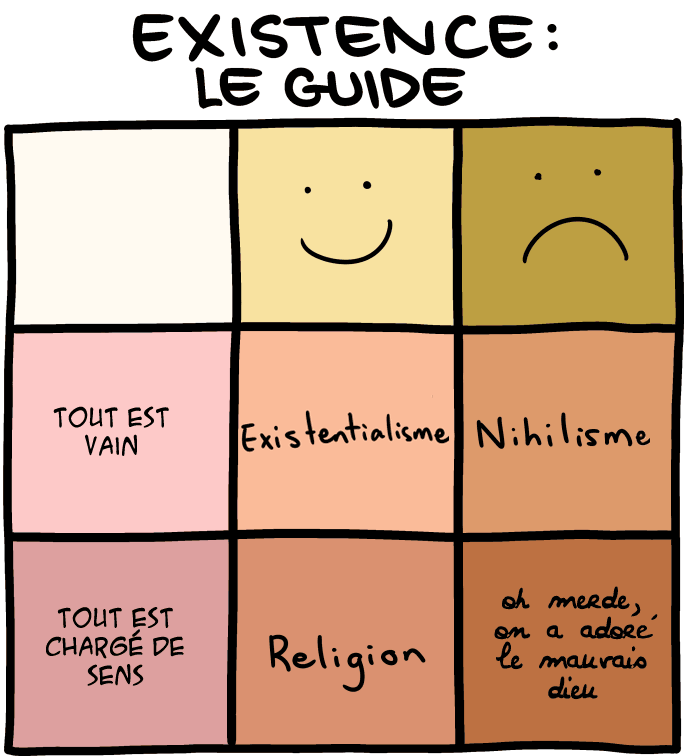 existence : le guide